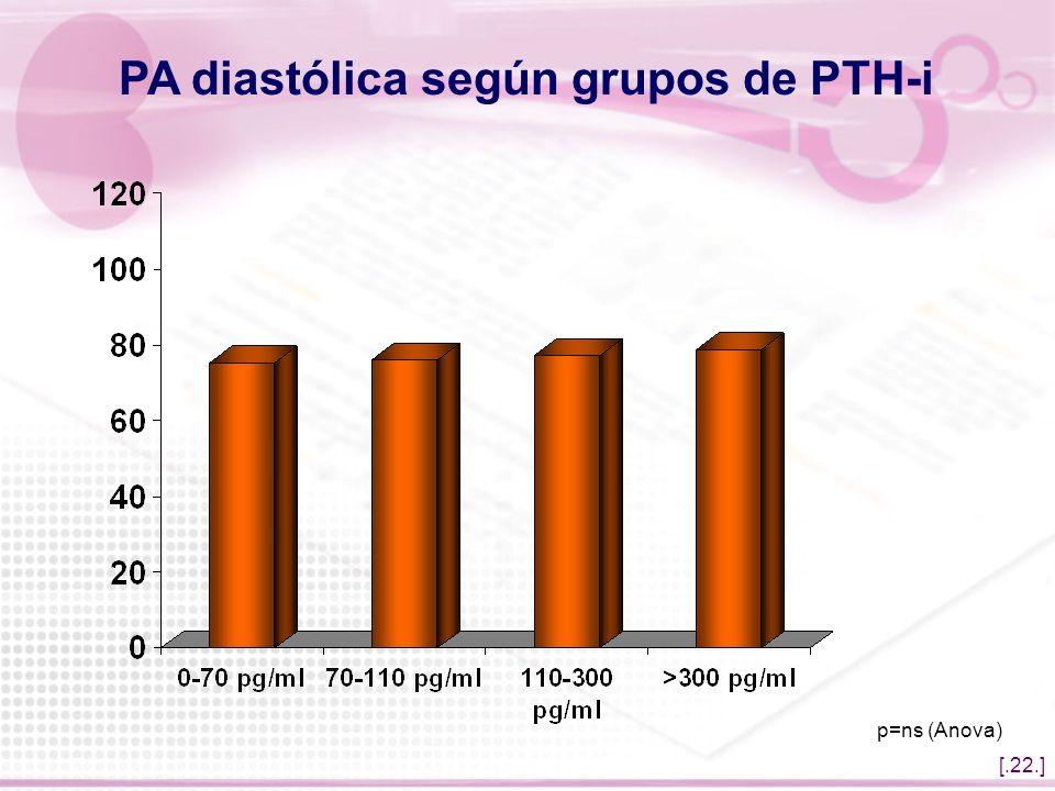 [.22.] PA diastólica según grupos de PTH-i p=ns (Anova)