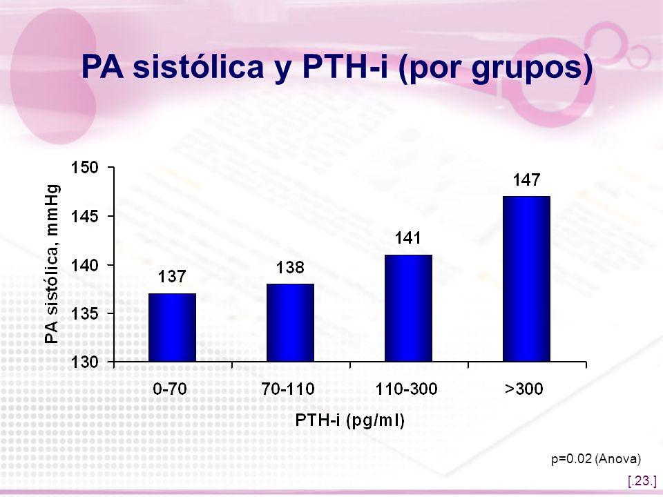 [.23.] PA sistólica y PTH-i (por grupos) p=0.02 (Anova)