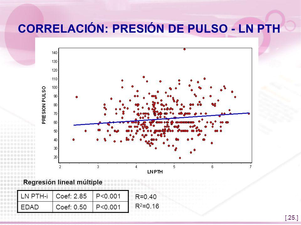 [.25.] CORRELACIÓN: PRESIÓN DE PULSO - LN PTH Regresión lineal múltiple LN PTH-iCoef: 2.85P<0.001 EDADCoef: 0.50P<0.001 R=0.40 R 2 =0.16