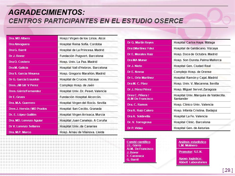 [.29.] AGRADECIMIENTOS: CENTROS PARTICIPANTES EN EL ESTUDIO OSERCE Hosp. Arnau de Vilanova. LleidaDra. M.P. Marco Hospital Univ. de CanariasDr V. Lore