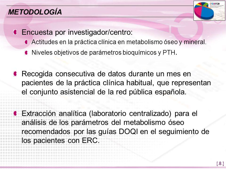 [.8.] Encuesta por investigador/centro: Actitudes en la práctica clínica en metabolismo óseo y mineral. Niveles objetivos de parámetros bioquímicos y