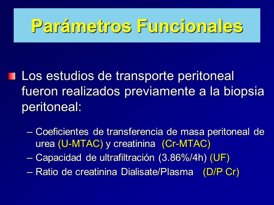 Parámetros Funcionales Los estudios de transporte peritoneal fueron realizados previamente a la biopsia peritoneal: –Coeficientes de transferencia de