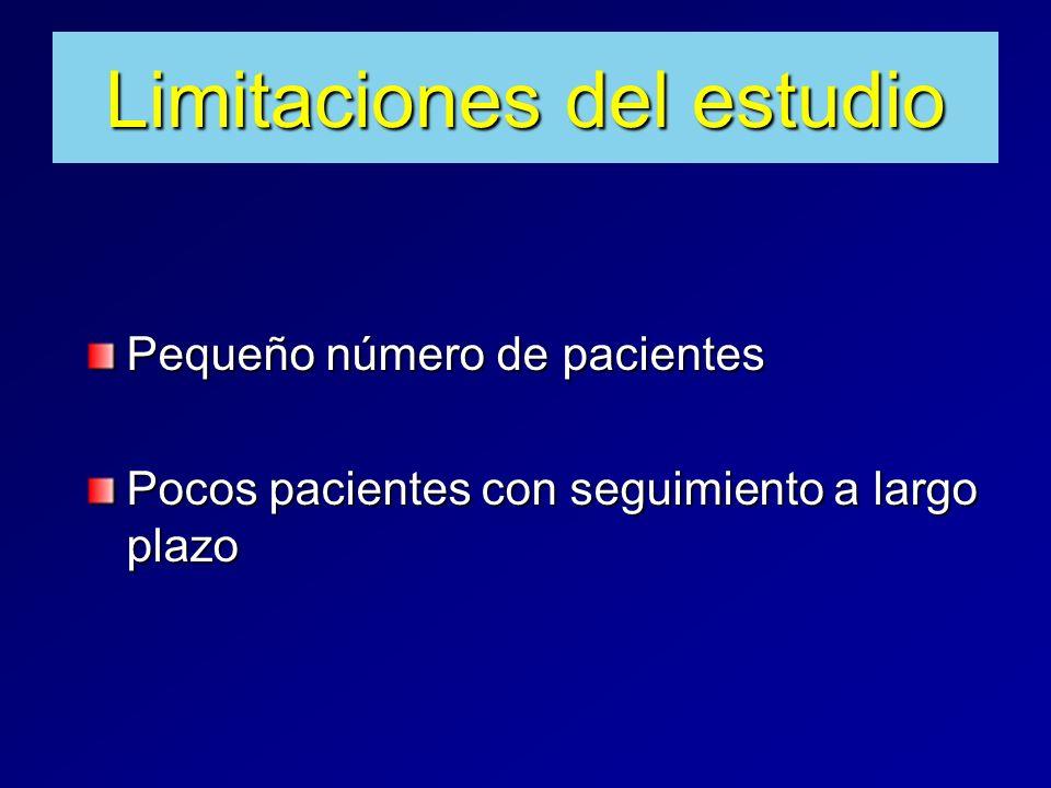 Limitaciones del estudio Pequeño número de pacientes Pocos pacientes con seguimiento a largo plazo