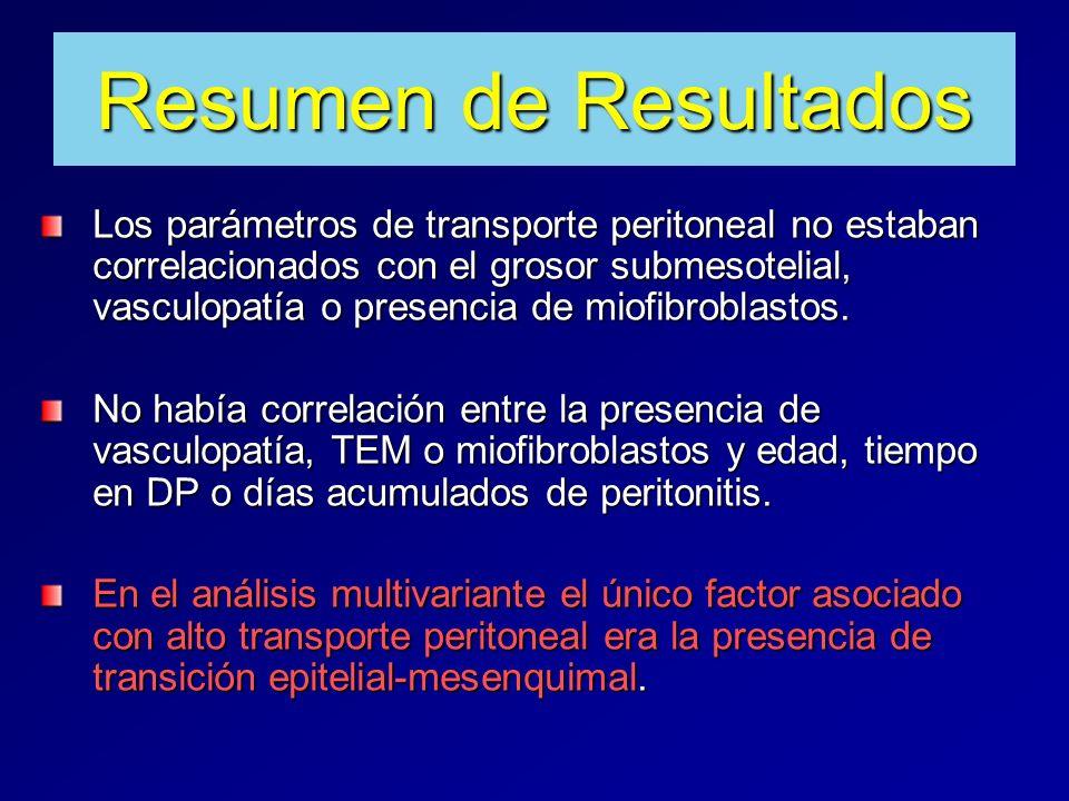 Resumen de Resultados Los parámetros de transporte peritoneal no estaban correlacionados con el grosor submesotelial, vasculopatía o presencia de miof