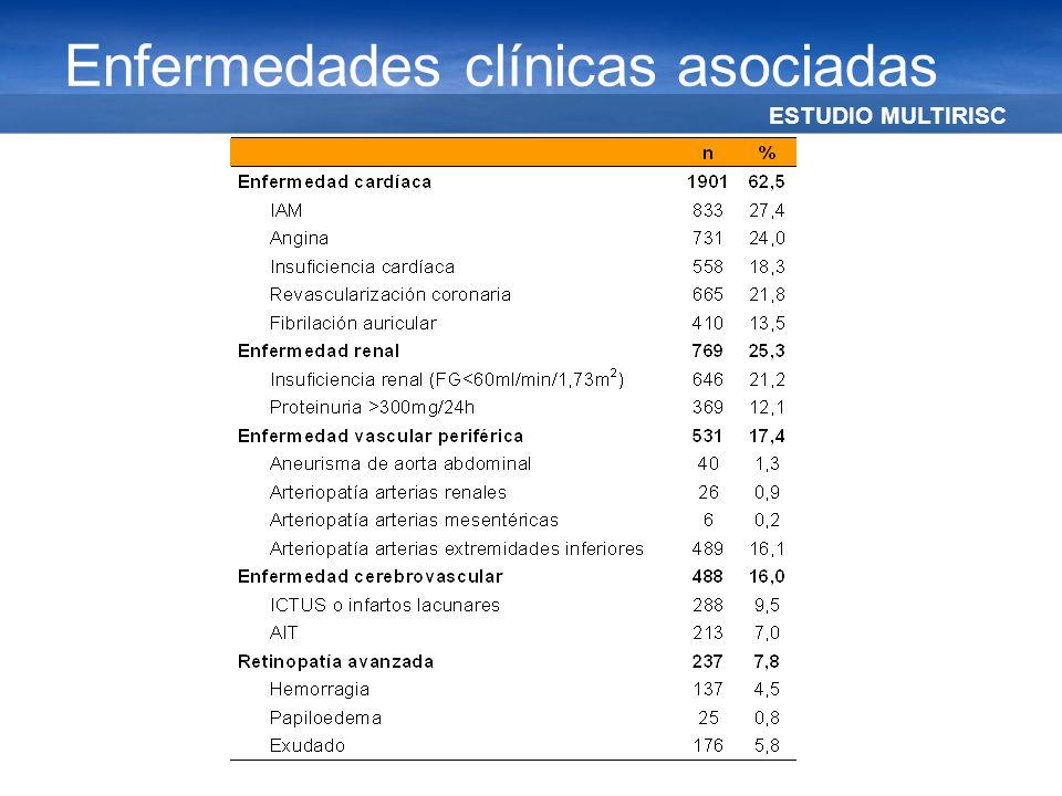 ESTUDIO MULTIRISC Enfermedades clínicas asociadas