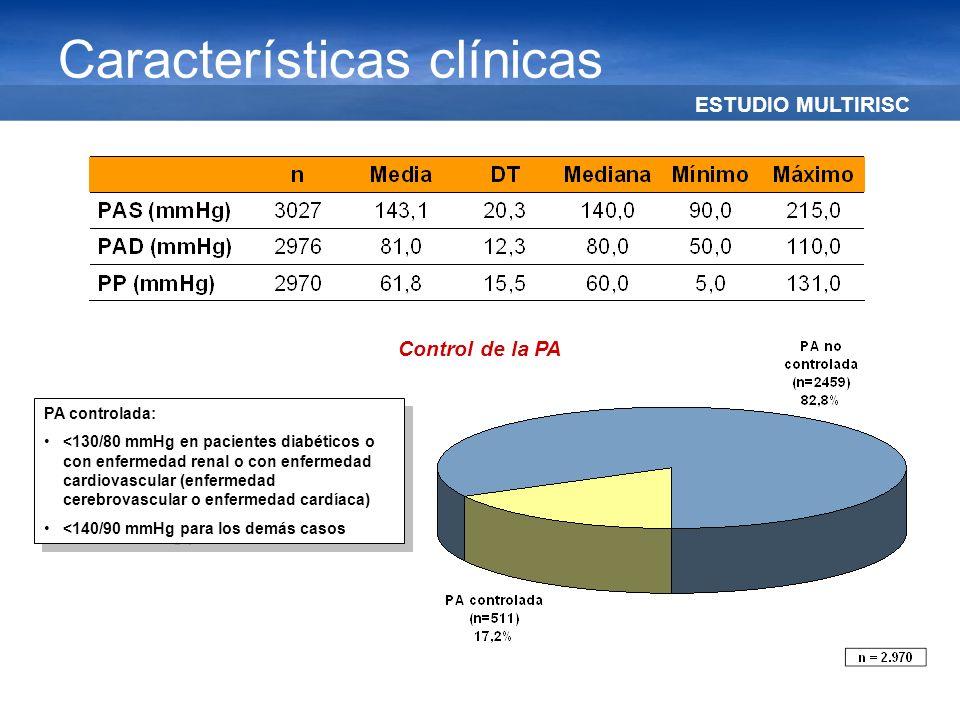 ESTUDIO MULTIRISC Características clínicas PA controlada: <130/80 mmHg en pacientes diabéticos o con enfermedad renal o con enfermedad cardiovascular