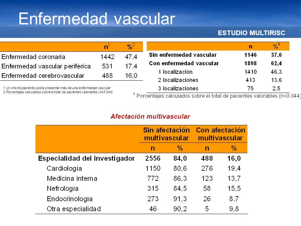 ESTUDIO MULTIRISC Enfermedad vascular 1 Un mismo paciente podía presentar más de una enfermedad vascular 2 Porcentajes calculados sobre el total de pa