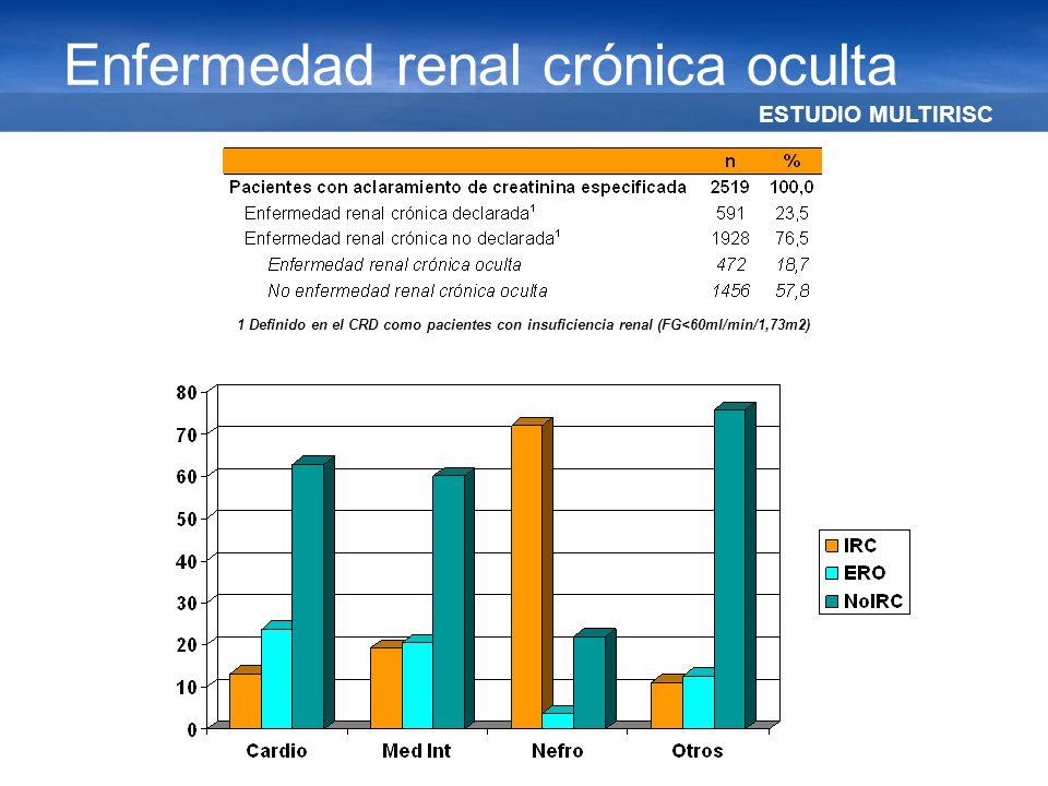ESTUDIO MULTIRISC Enfermedad renal crónica oculta 1 Definido en el CRD como pacientes con insuficiencia renal (FG<60ml/min/1,73m2)