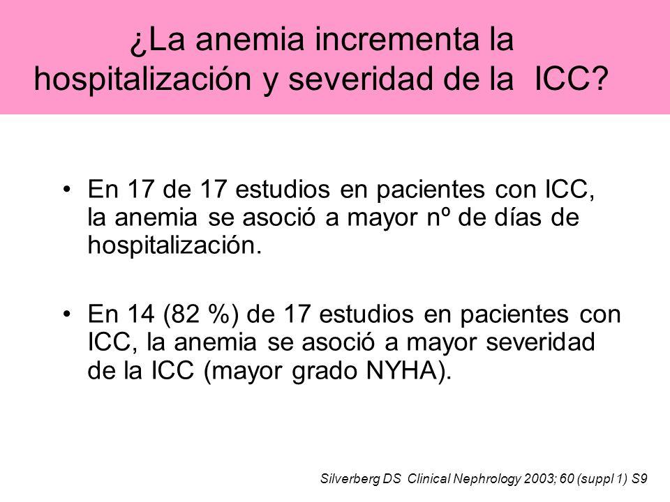 ¿La anemia incrementa la hospitalización y severidad de la ICC? En 17 de 17 estudios en pacientes con ICC, la anemia se asoció a mayor nº de días de h