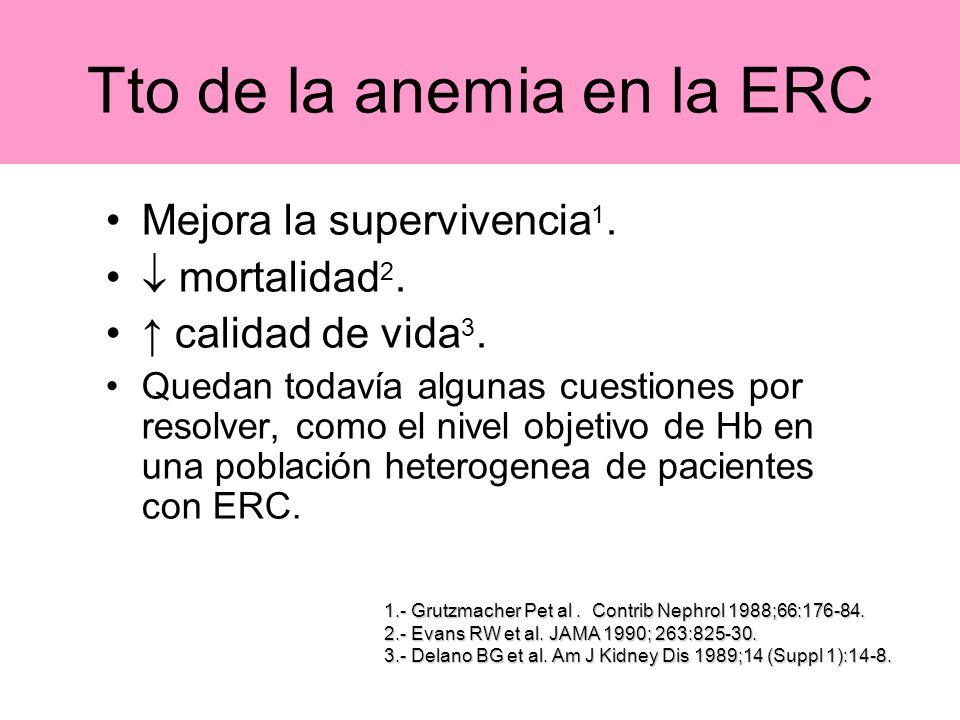Tto de la anemia en la ERC Mejora la supervivencia 1. mortalidad 2. calidad de vida 3. Quedan todavía algunas cuestiones por resolver, como el nivel o
