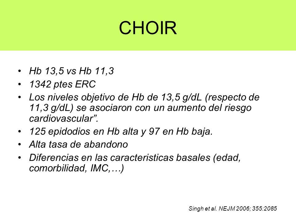 CHOIR Hb 13,5 vs Hb 11,3 1342 ptes ERC Los niveles objetivo de Hb de 13,5 g/dL (respecto de 11,3 g/dL) se asociaron con un aumento del riesgo cardiova