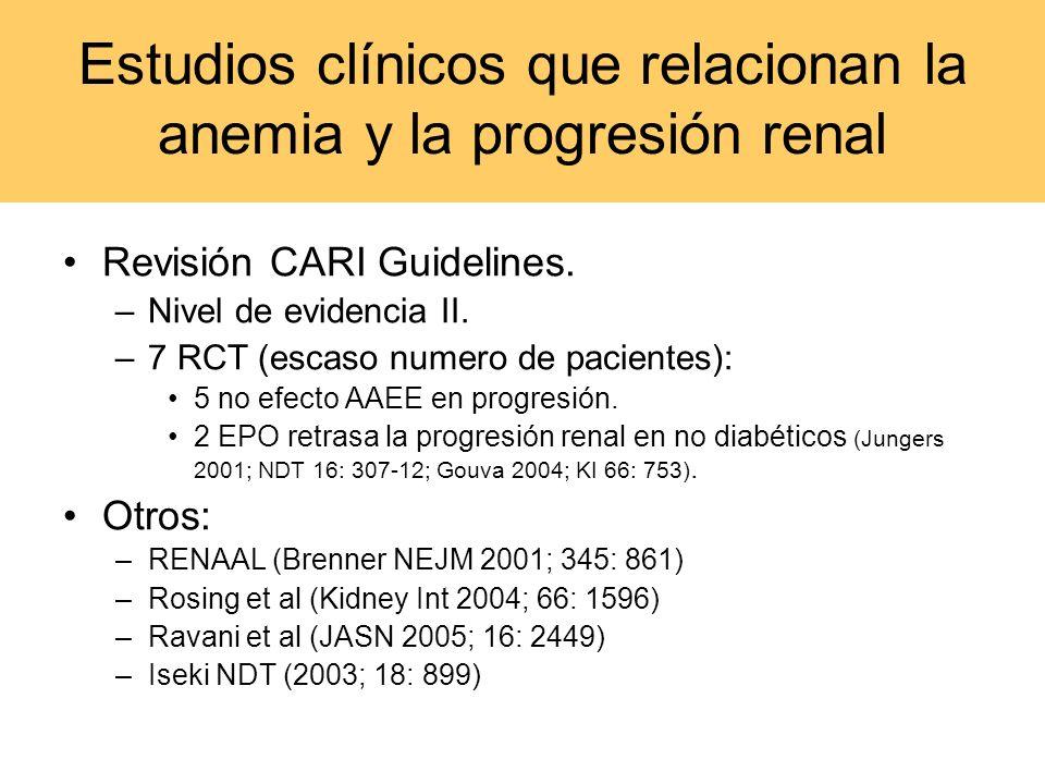 Estudios clínicos que relacionan la anemia y la progresión renal Revisión CARI Guidelines. –Nivel de evidencia II. –7 RCT (escaso numero de pacientes)