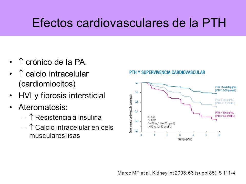 Marco MP et al. Kidney Int 2003; 63 (suppl 85): S 111-4 Efectos cardiovasculares de la PTH crónico de la PA. calcio intracelular (cardiomiocitos) HVI