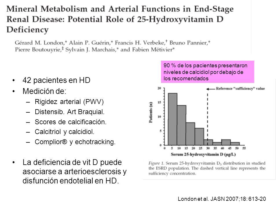 42 pacientes en HD Medición de: –Rigidez arterial (PWV) –Distensib. Art Braquial. –Scores de calcificación. –Calcitriol y calcidiol. –Complior® y echo