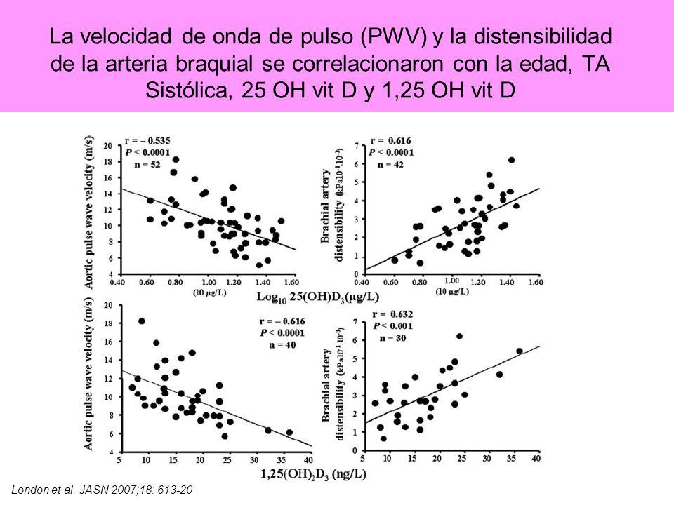 La velocidad de onda de pulso (PWV) y la distensibilidad de la arteria braquial se correlacionaron con la edad, TA Sistólica, 25 OH vit D y 1,25 OH vi