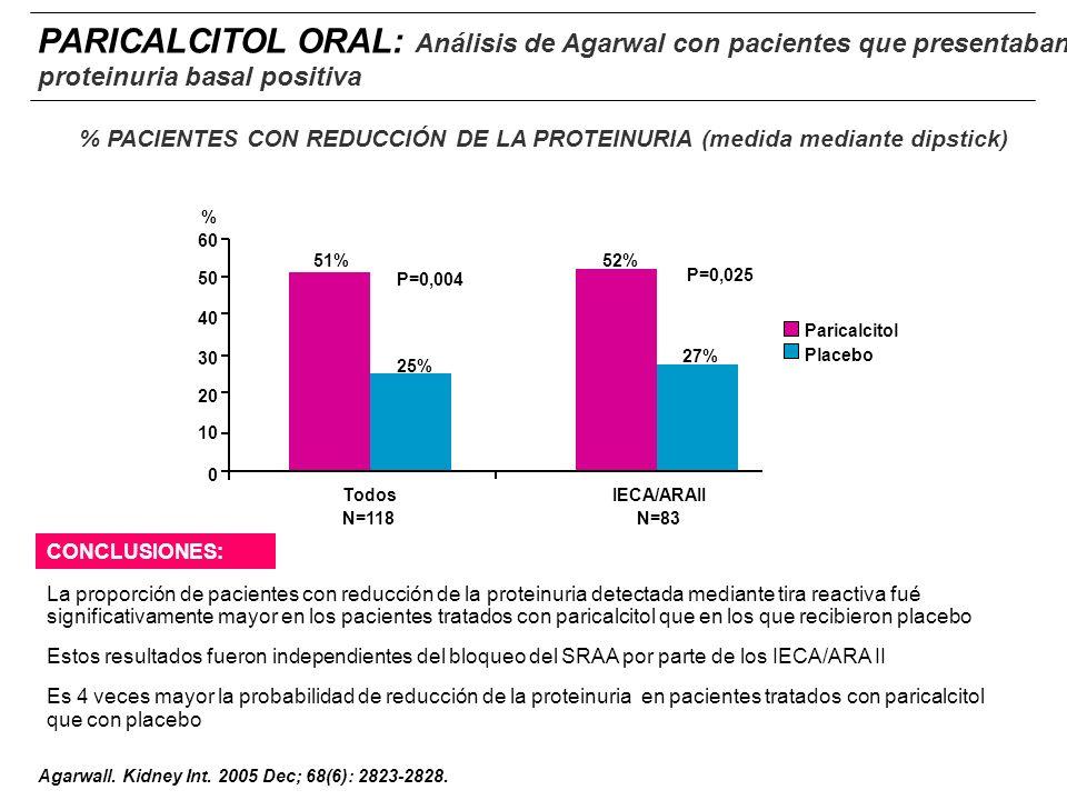 PARICALCITOL ORAL: Análisis de Agarwal con pacientes que presentaban proteinuria basal positiva Agarwall. Kidney Int. 2005 Dec; 68(6): 2823-2828. Pari