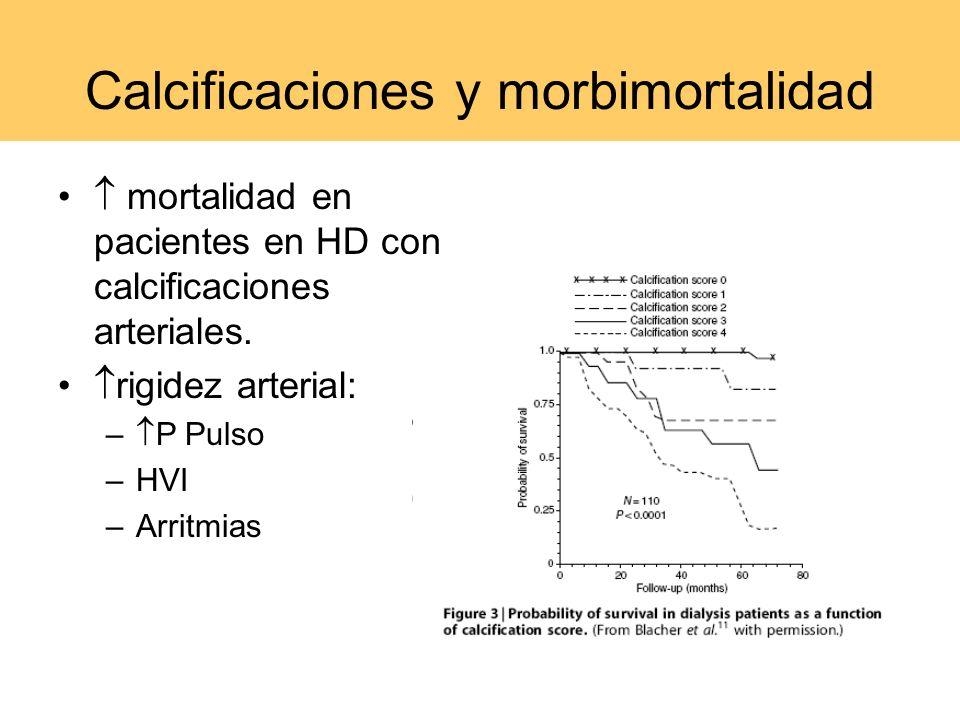 Calcificaciones y morbimortalidad mortalidad en pacientes en HD con calcificaciones arteriales. rigidez arterial: – P Pulso –HVI –Arritmias
