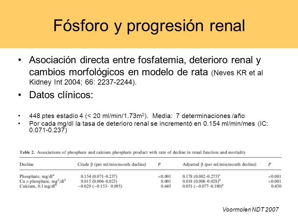 Asociación directa entre fosfatemia, deterioro renal y cambios morfológicos en modelo de rata (Neves KR et al Kidney Int 2004; 66: 2237-2244). Datos c