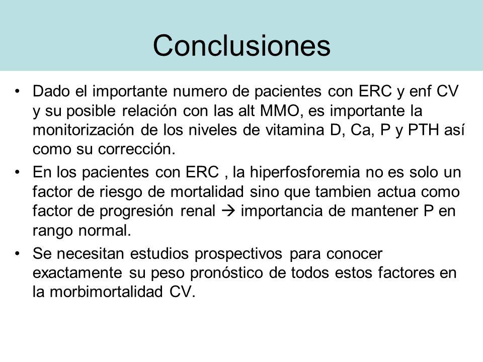 Conclusiones Dado el importante numero de pacientes con ERC y enf CV y su posible relación con las alt MMO, es importante la monitorización de los niv