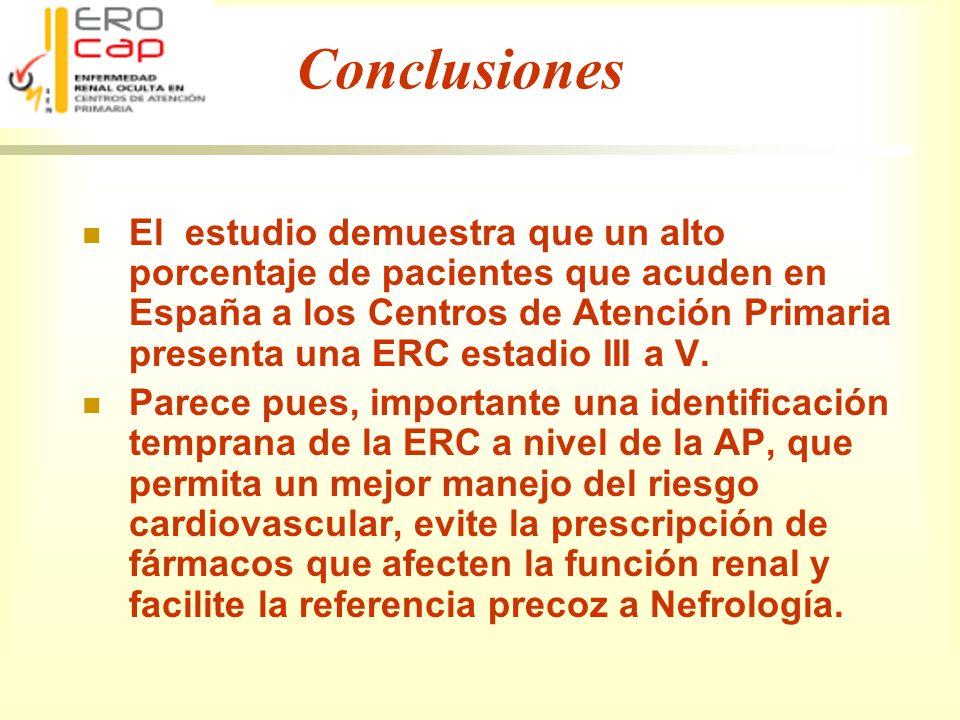 Conclusiones El estudio demuestra que un alto porcentaje de pacientes que acuden en España a los Centros de Atención Primaria presenta una ERC estadio