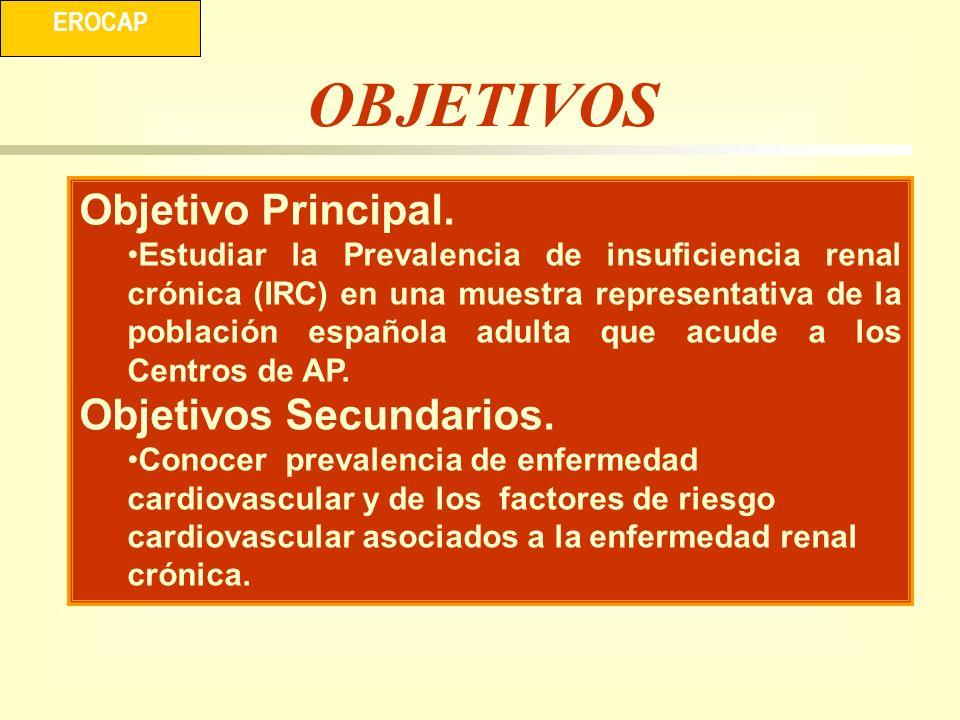 EROCAP OBJETIVOS Objetivo Principal. Estudiar la Prevalencia de insuficiencia renal crónica (IRC) en una muestra representativa de la población españo