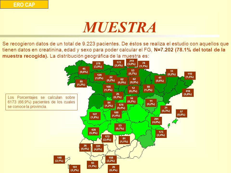 MUESTRA ERO CAP 53 (0,7%) 173 (2,4%) 84 (1,2%) 428 (5,9%) 57 (0,8%) 418 (5,8%) 62 (0,9%) 127 (1,8%) 93 (1,3%) 21 (0,3%) 53 (0,7%) 172 (2,4%) 110 (1,5%