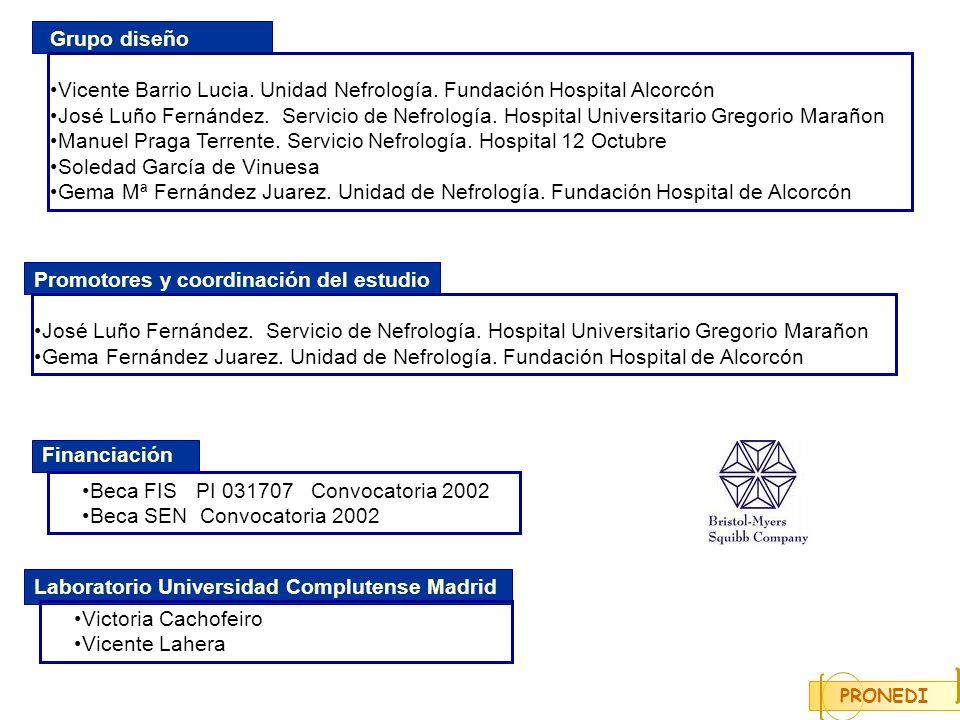 PRONEDI Promotores y coordinación del estudio José Luño Fernández. Servicio de Nefrología. Hospital Universitario Gregorio Marañon Gema Fernández Juar