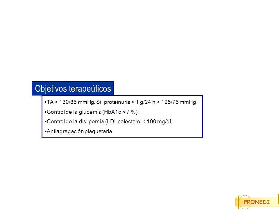 PRONEDI TA 1 g/24 h < 125/75 mmHg Control de la glucemia (HbA1c < 7 %): Control de la dislipemia (LDL colesterol < 100 mg/dl, Antiagregación plaquetar