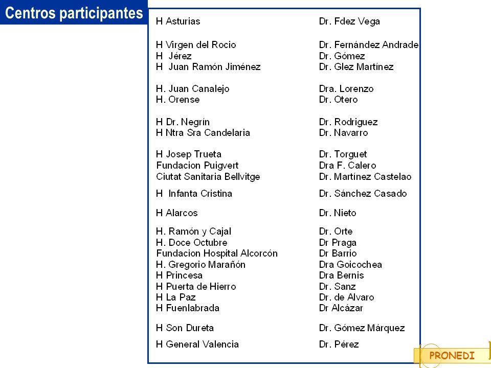 PRONEDI Centros participantes