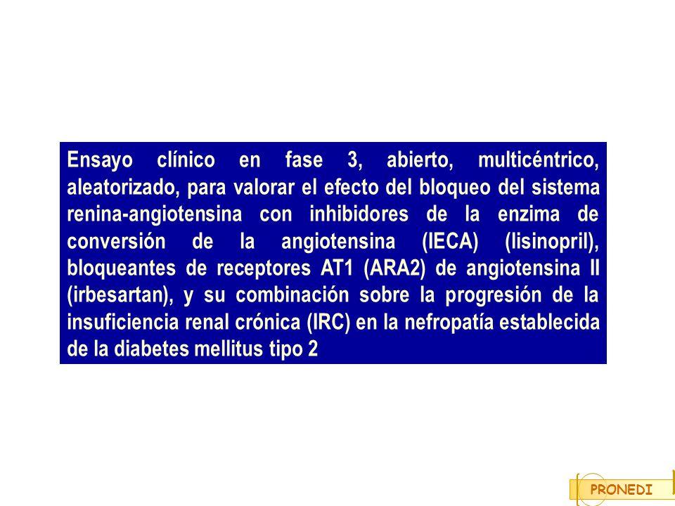 PRONEDI Ensayo clínico en fase 3, abierto, multicéntrico, aleatorizado, para valorar el efecto del bloqueo del sistema renina-angiotensina con inhibid