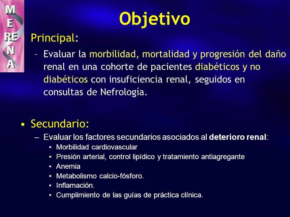 Objetivo Principal: –Evaluar la morbilidad, mortalidad y progresión del daño renal en una cohorte de pacientes diabéticos y no diabéticos con insufici