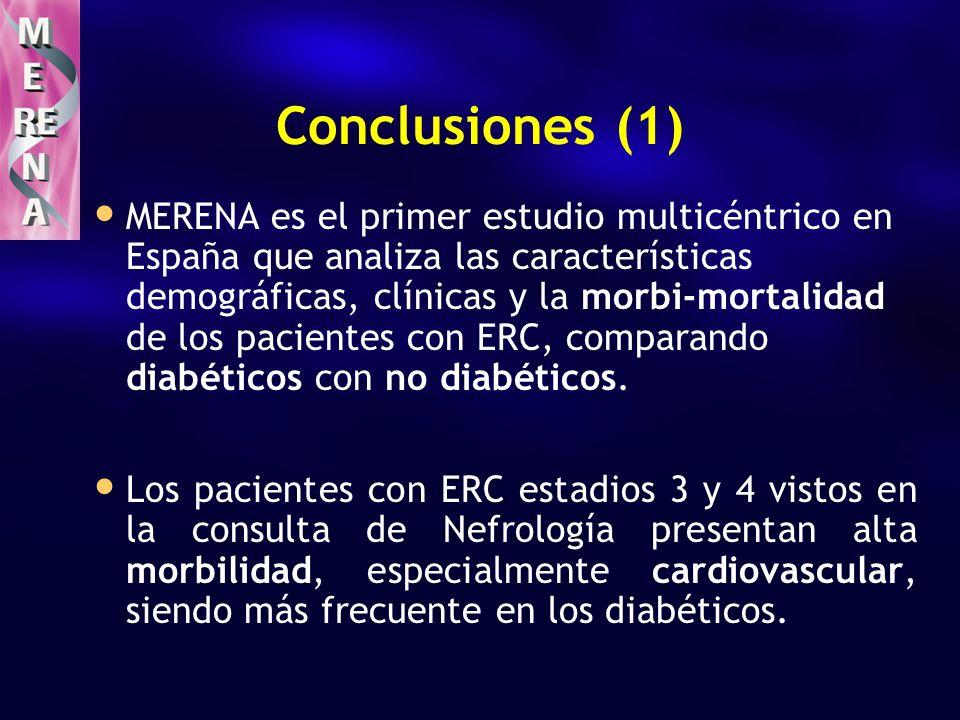 Conclusiones (1) MERENA es el primer estudio multicéntrico en España que analiza las características demográficas, clínicas y la morbi-mortalidad de l