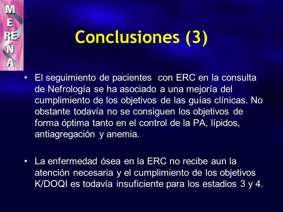 Conclusiones (3) El seguimiento de pacientes con ERC en la consulta de Nefrología se ha asociado a una mejoría del cumplimiento de los objetivos de las guías clínicas.