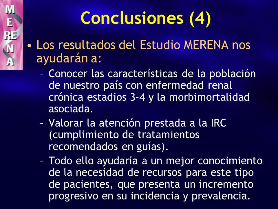 Conclusiones (4) Los resultados del Estudio MERENA nos ayudarán a: –Conocer las características de la población de nuestro país con enfermedad renal c