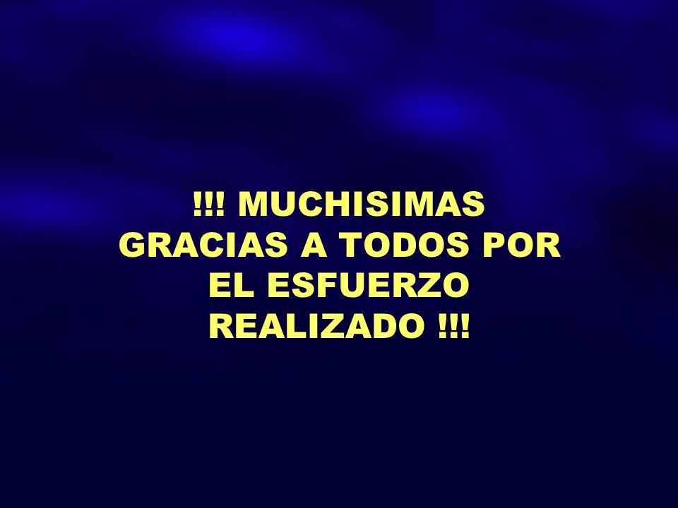!!! MUCHISIMAS GRACIAS A TODOS POR EL ESFUERZO REALIZADO !!!