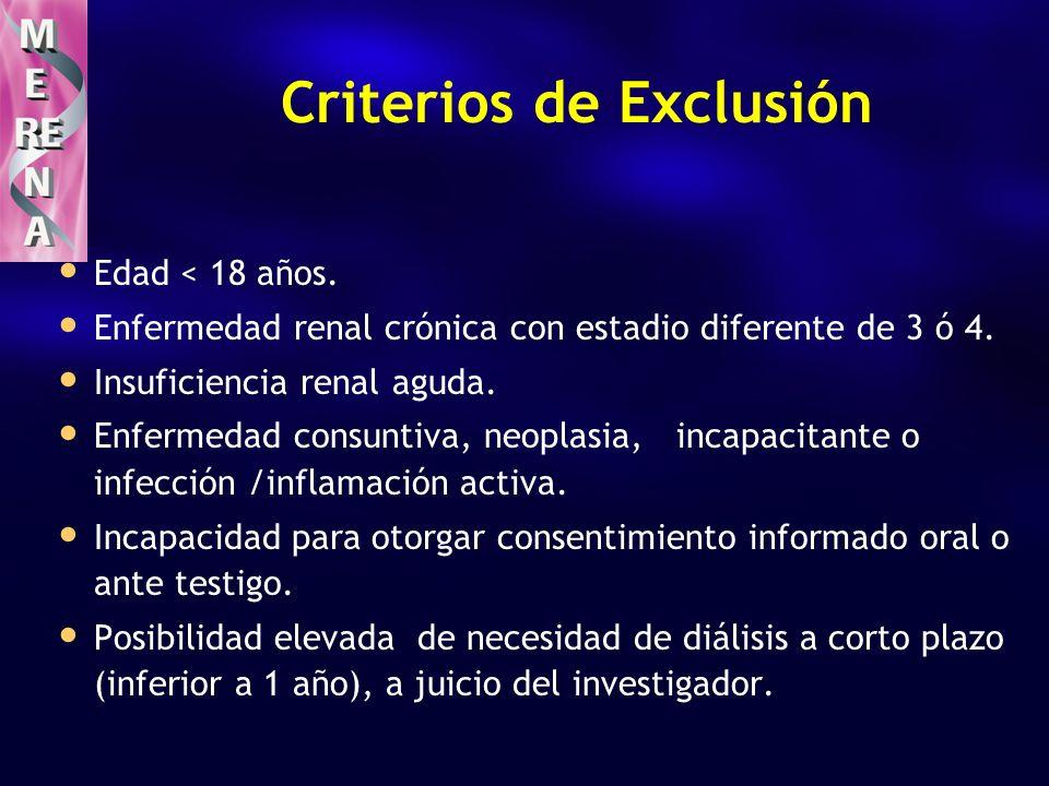Criterios de Exclusión Edad < 18 años. Enfermedad renal crónica con estadio diferente de 3 ó 4. Insuficiencia renal aguda. Enfermedad consuntiva, neop