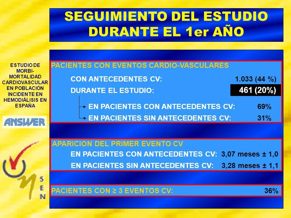 ESTUDIO DE MORBI- MORTALIDAD CARDIOVASCULAR EN POBLACIÓN INCIDENTE EN HEMODIÁLISIS EN ESPAÑA SEGUIMIENTO DEL ESTUDIO DURANTE EL 1er AÑO PACIENTES CON