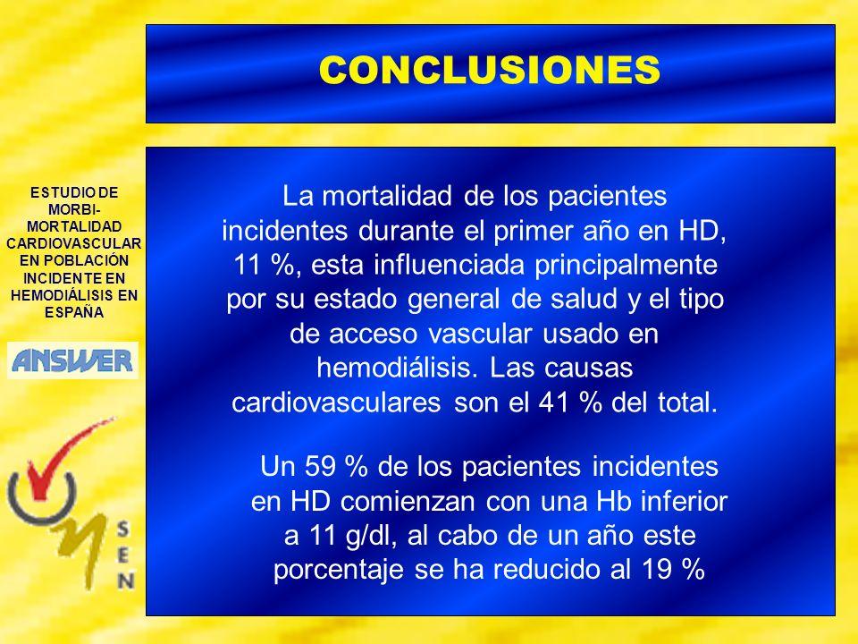 ESTUDIO DE MORBI- MORTALIDAD CARDIOVASCULAR EN POBLACIÓN INCIDENTE EN HEMODIÁLISIS EN ESPAÑA CONCLUSIONES La mortalidad de los pacientes incidentes du