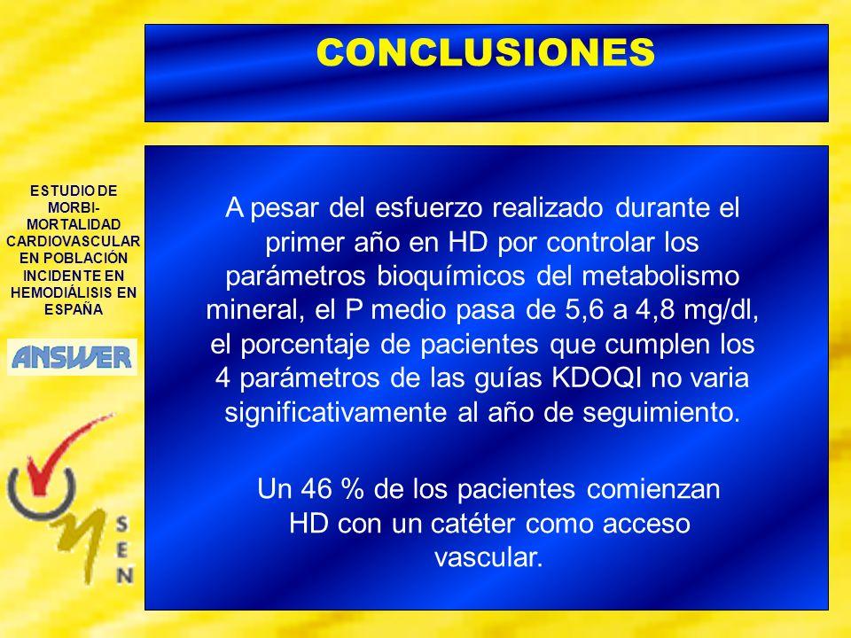 ESTUDIO DE MORBI- MORTALIDAD CARDIOVASCULAR EN POBLACIÓN INCIDENTE EN HEMODIÁLISIS EN ESPAÑA CONCLUSIONES A pesar del esfuerzo realizado durante el pr
