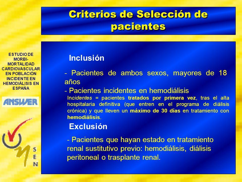 ESTUDIO DE MORBI- MORTALIDAD CARDIOVASCULAR EN POBLACIÓN INCIDENTE EN HEMODIÁLISIS EN ESPAÑA RECLUTAMIENTO 78%106136 CANARIAS 87%306352 MADRID 74%130175 GALICIA 57%3154 BALEARES 49%3571 ASTURIAS 56%4478 ARAGÓN 0%021 LA RIOJA 129%441342 ANDALUCÍA 131%12495 CASTILLA-LA MANCHA 139%379272 COMUNIDAD VALENCIANA 127%7055 PAIS VASCO 64%5078 MURCIA 112%484431 CATALUNYA 100%11 CEUTA Y MELILLA 98%99101 CASTILLA-LEON 135%3123 NAVARRA TEÓRICOS RECLUTADOS % 113%7869 EXTREMADURA 95%21 CANTABRIA 2439 Reclutamiento Finalizado 30 Sep 04