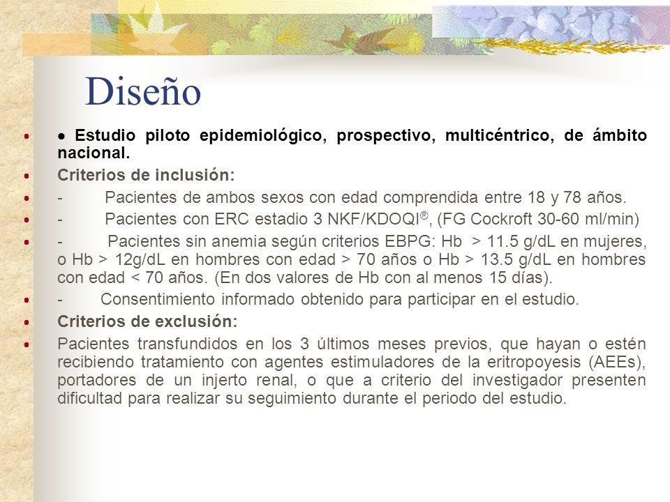 Diseño Estudio piloto epidemiológico, prospectivo, multicéntrico, de ámbito nacional. Criterios de inclusión: - Pacientes de ambos sexos con edad comp