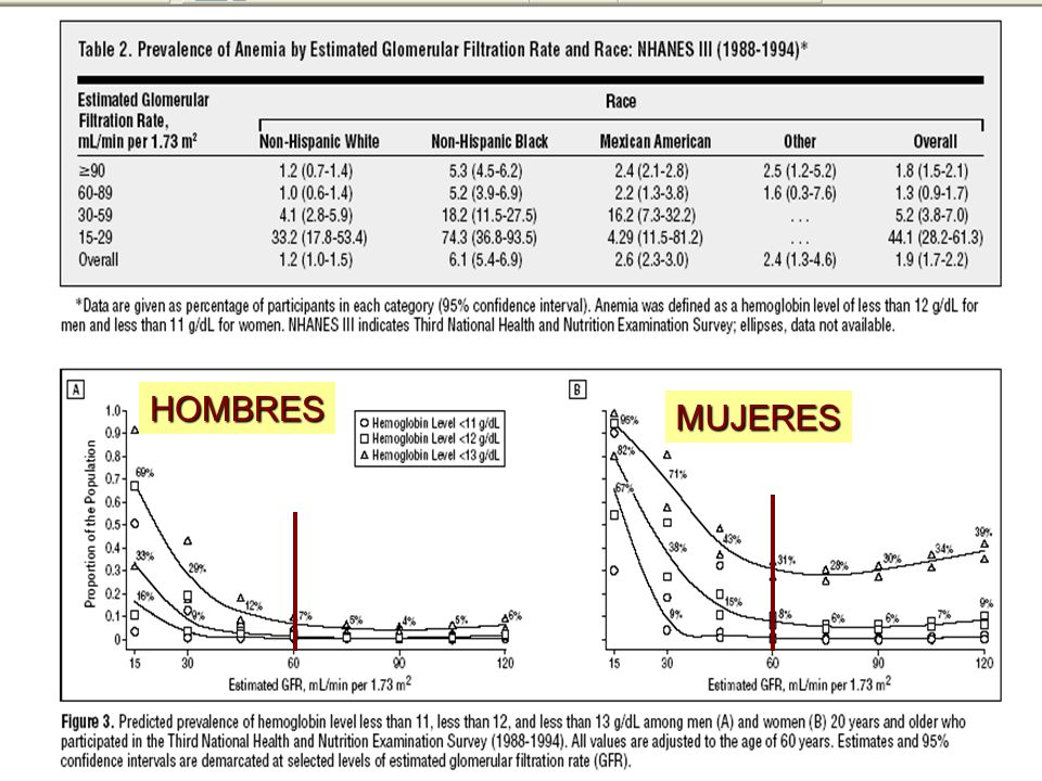 HOMBRES MUJERES