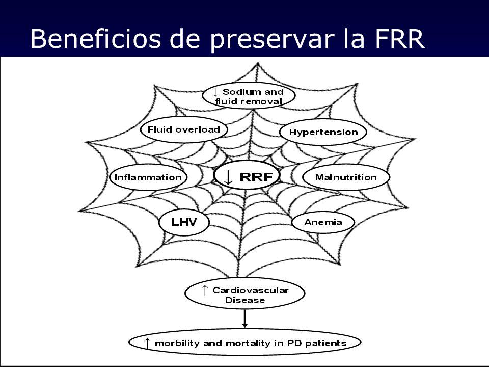 Beneficios de preservar la FRR