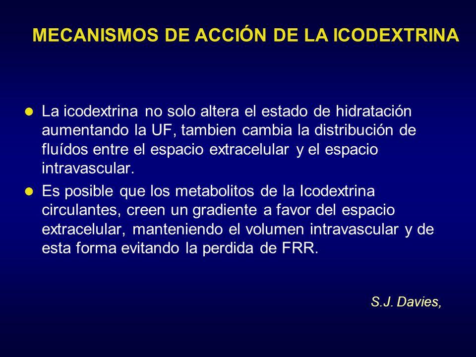 La icodextrina no solo altera el estado de hidratación aumentando la UF, tambien cambia la distribución de fluídos entre el espacio extracelular y el