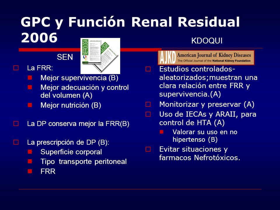 GPC y Función Renal Residual 2006 La FRR: Mejor supervivencia (B) Mejor adecuación y control del volumen (A) Mejor nutrición (B) La DP conserva mejor