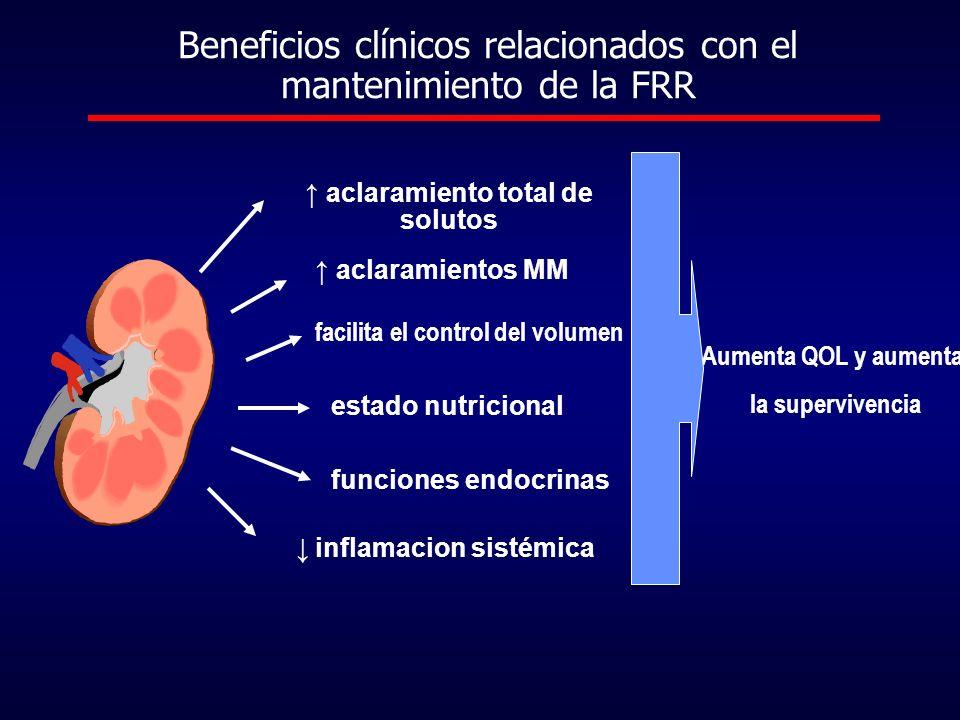 Beneficios clínicos relacionados con el mantenimiento de la FRR aclaramiento total de solutos facilita el control del volumen aclaramientos MM estado