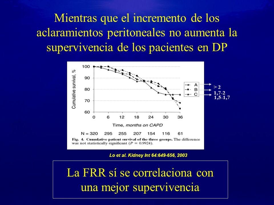 Mientras que el incremento de los aclaramientos peritoneales no aumenta la supervivencia de los pacientes en DP Lo et al. Kidney Int 64:649-656, 2003