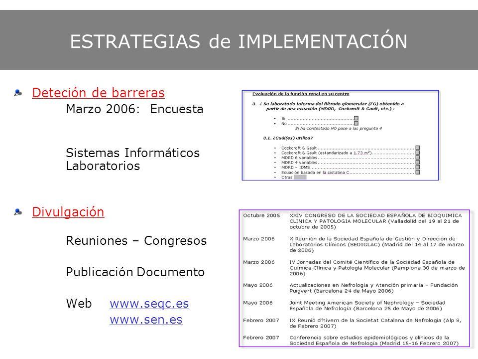 ESTRATEGIAS de IMPLEMENTACIÓN Deteción de barreras Marzo 2006: Encuesta Sistemas Informáticos Laboratorios Divulgación Reuniones – Congresos Publicaci
