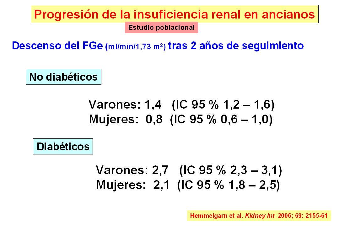 Herrero et al.Nefrología 2006; 26: 330- 8 N = 2.130 pacientes hipertensos.