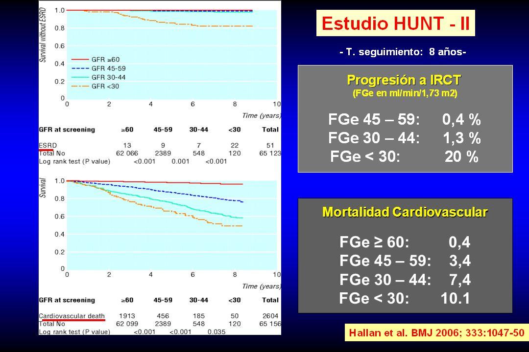 N = 520 pacientes Inclusión Edad 55-85 años Cr 1,2 - 1,3mg/dl Proteinuria < 0,5 g/24 horas.